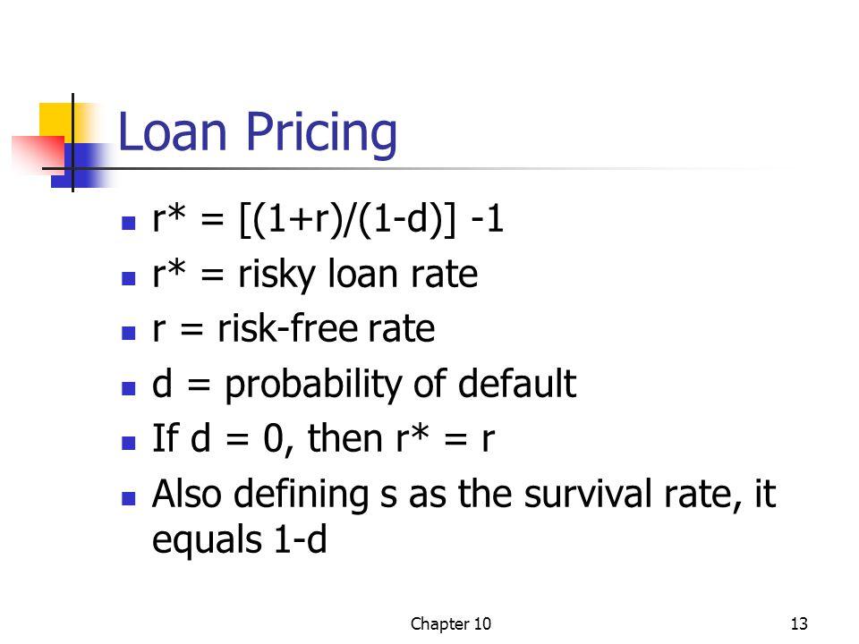 Loan Pricing r* = [(1+r)/(1-d)] -1 r* = risky loan rate